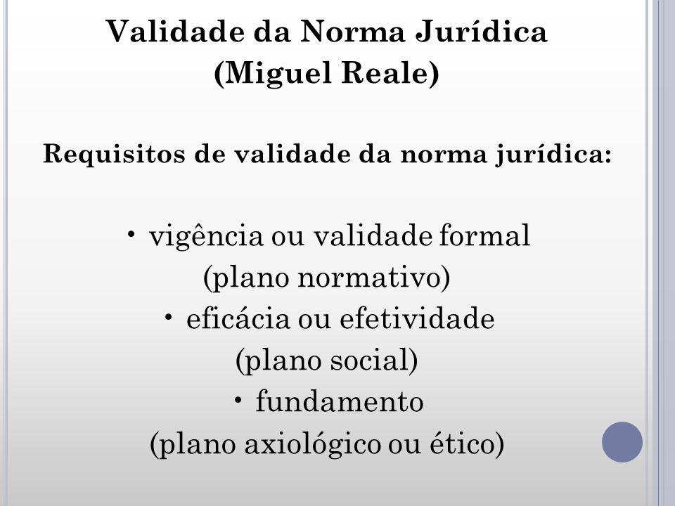 Validade da Norma Jurídica (Miguel Reale) Requisitos de validade da norma jurídica: vigência ou validade formal (plano normativo) eficácia ou efetivid