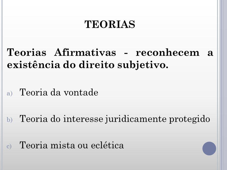 TEORIAS Teorias Afirmativas - reconhecem a existência do direito subjetivo. a) Teoria da vontade b) Teoria do interesse juridicamente protegido c) Teo