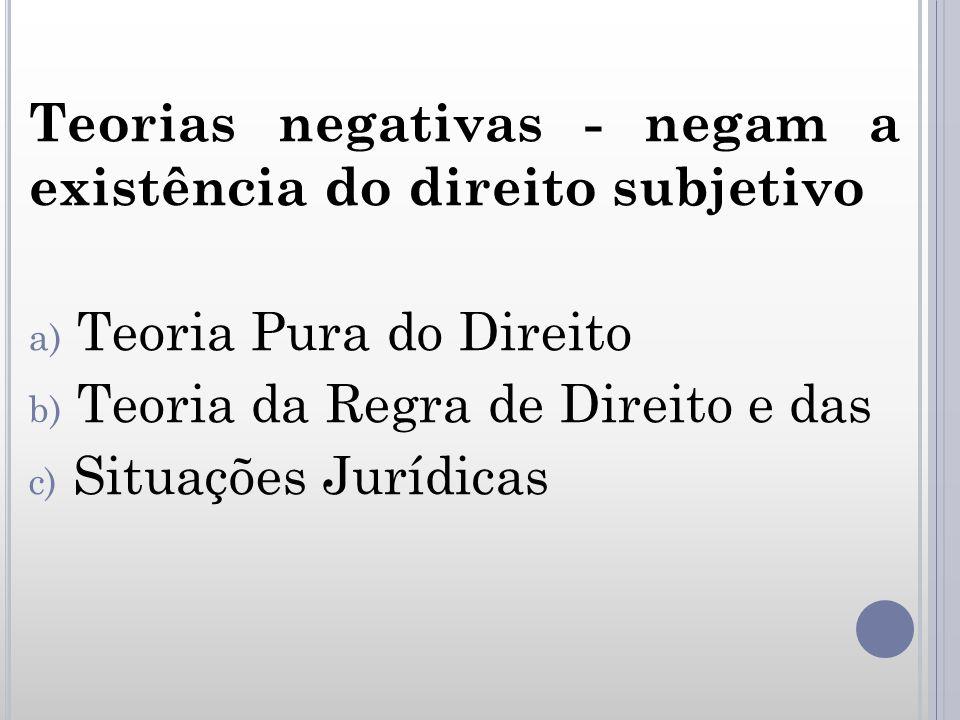 Teorias negativas - negam a existência do direito subjetivo a) Teoria Pura do Direito b) Teoria da Regra de Direito e das c) Situações Jurídicas