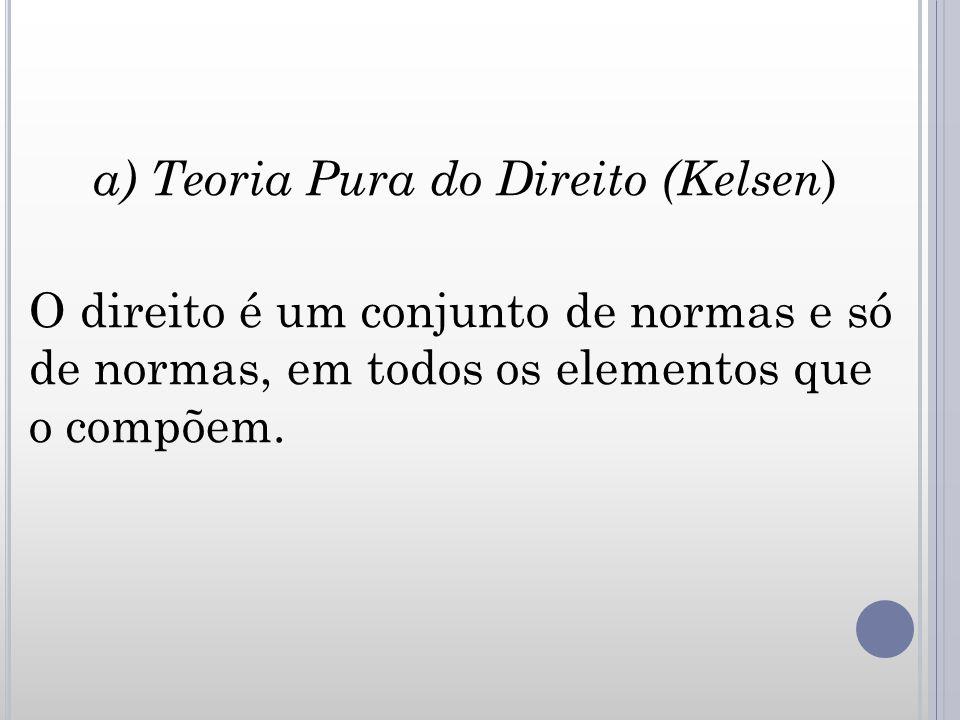 a) Teoria Pura do Direito (Kelsen ) O direito é um conjunto de normas e só de normas, em todos os elementos que o compõem.