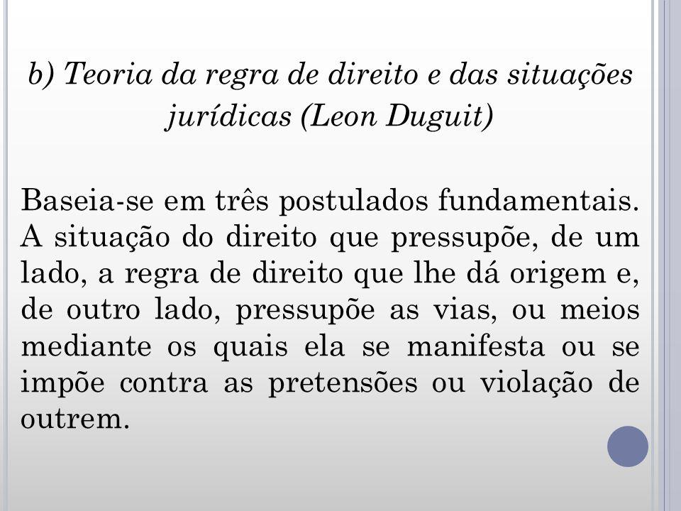 b) Teoria da regra de direito e das situações jurídicas (Leon Duguit) Baseia-se em três postulados fundamentais. A situação do direito que pressupõe,