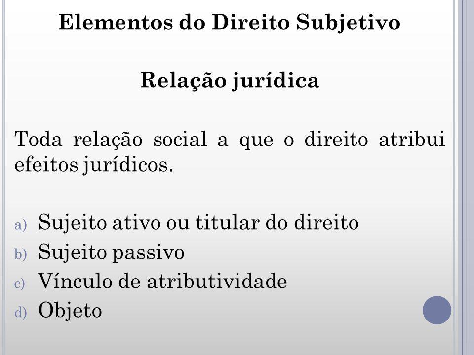 Elementos do Direito Subjetivo Relação jurídica Toda relação social a que o direito atribui efeitos jurídicos. a) Sujeito ativo ou titular do direito