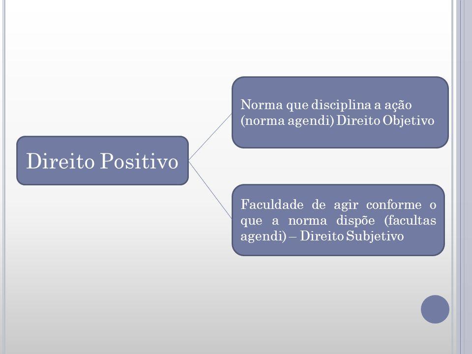 b) Teoria da regra de direito e das situações jurídicas (Leon Duguit) Baseia-se em três postulados fundamentais.