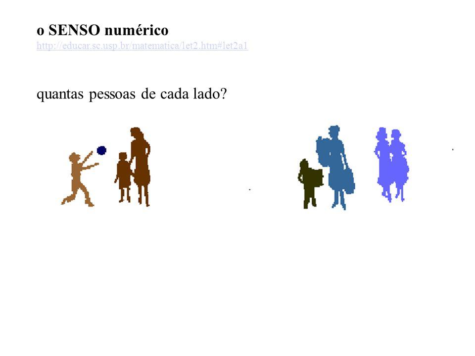 o SENSO numérico http://educar.sc.usp.br/matematica/let2.htm#let2a1 quantas pessoas de cada lado?