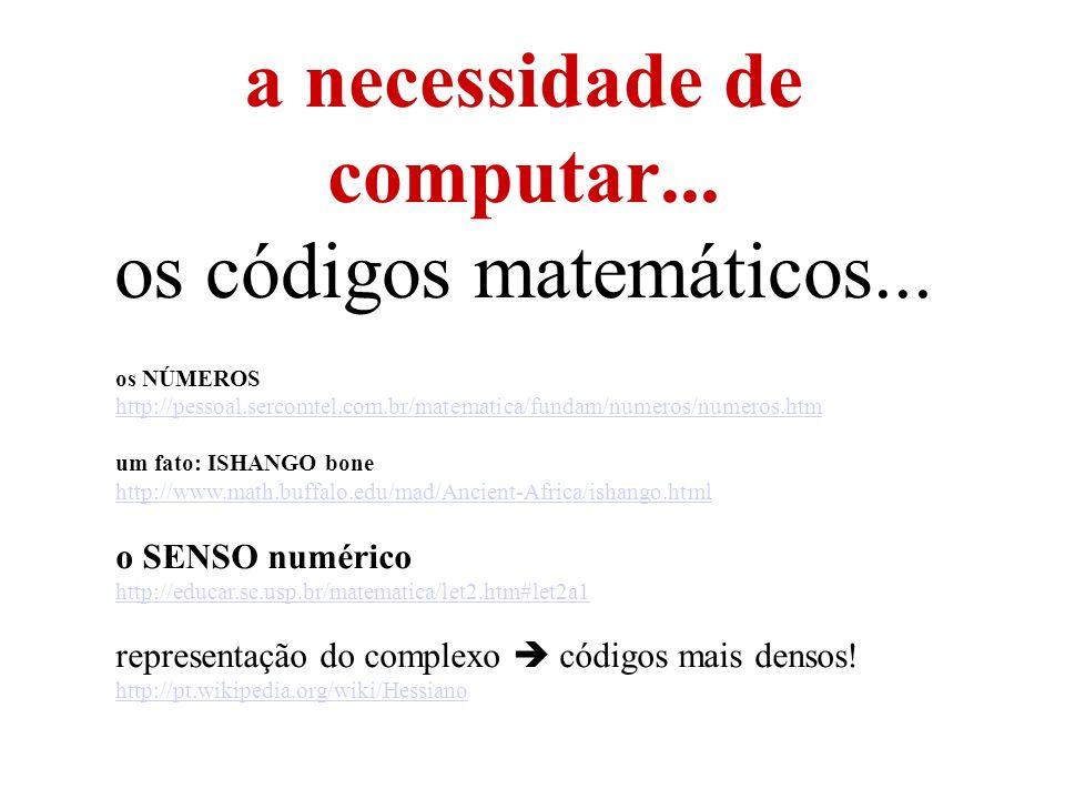 a necessidade de computar... os códigos matemáticos... os NÚMEROS http://pessoal.sercomtel.com.br/matematica/fundam/numeros/numeros.htm um fato: ISHAN