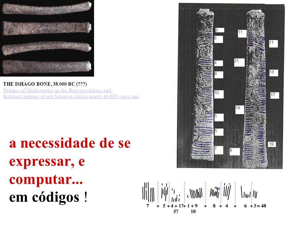 a necessidade de se expressar, e computar... em códigos ! THE ISHAGO BONE, 38.000 BC (???) Origins of Mathematics in the Bunyoro-kitara and Kalahari r