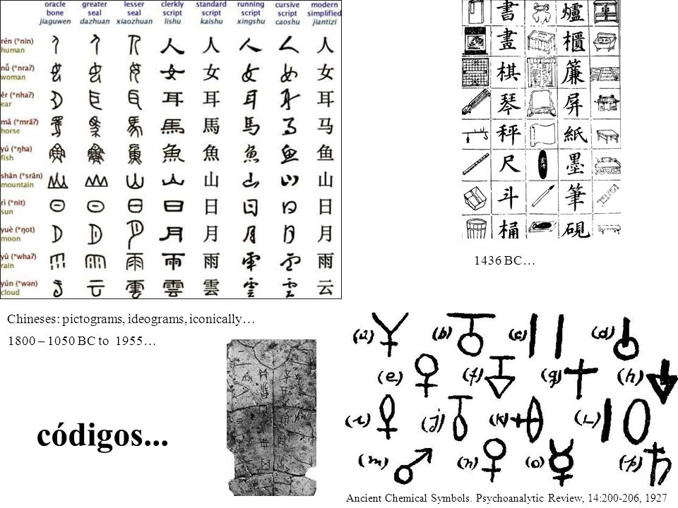 códigos... Ancient Chemical Symbols. Psychoanalytic Review, 14:200-206, 1927 Chineses: pictograms, ideograms, iconically… 1436 BC… 1800 – 1050 BC to 1