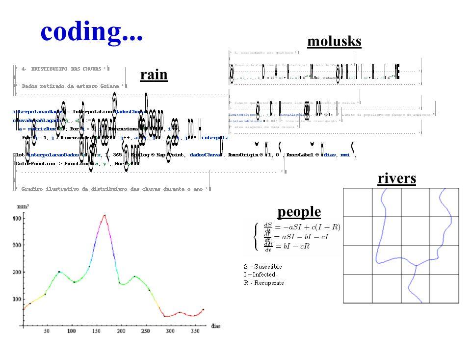 coding... rain people molusks rivers