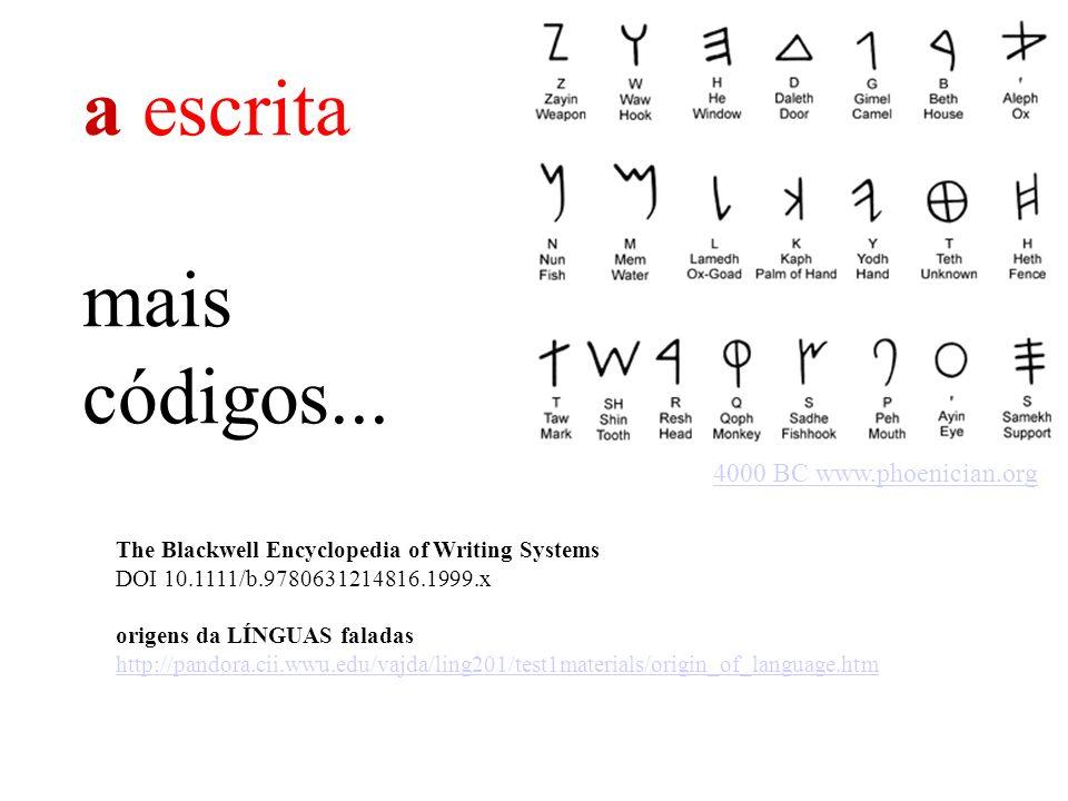 a escrita mais códigos... The Blackwell Encyclopedia of Writing Systems DOI 10.1111/b.9780631214816.1999.x origens da LÍNGUAS faladas http://pandora.c