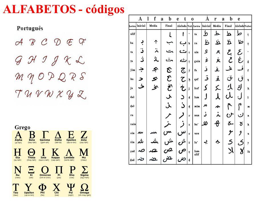 um resumo da codificação matemática… até onde conseguimos ler o que está escrito.