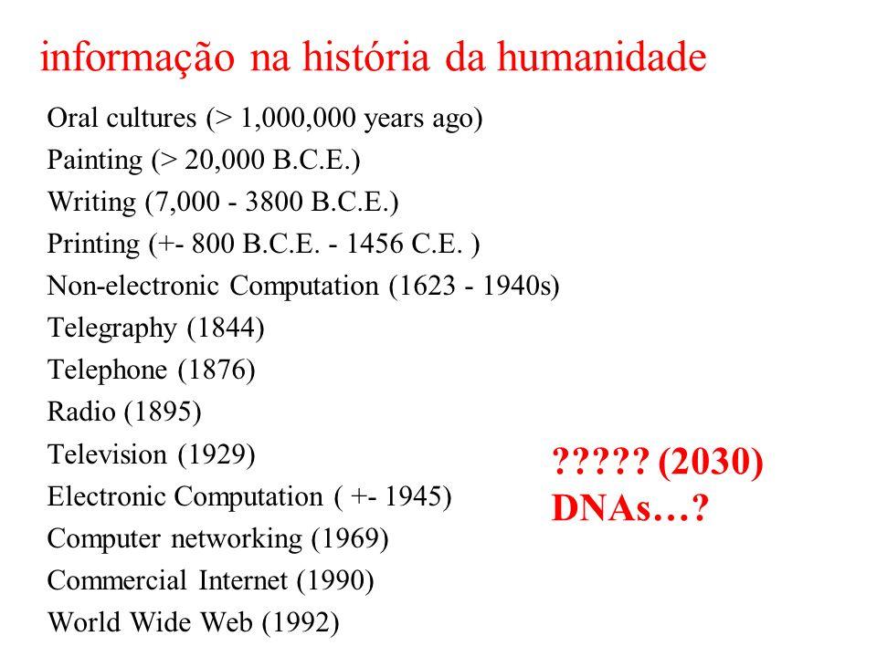informação na história da humanidade Oral cultures (> 1,000,000 years ago) Painting (> 20,000 B.C.E.) Writing (7,000 - 3800 B.C.E.) Printing (+- 800 B