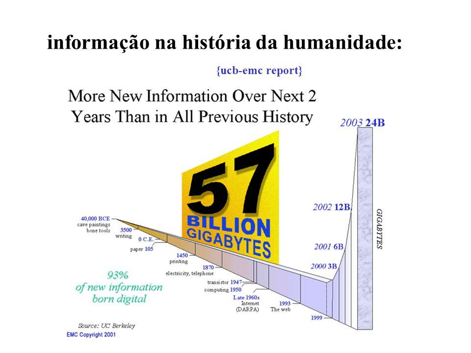 informação na história da humanidade: {ucb-emc report}