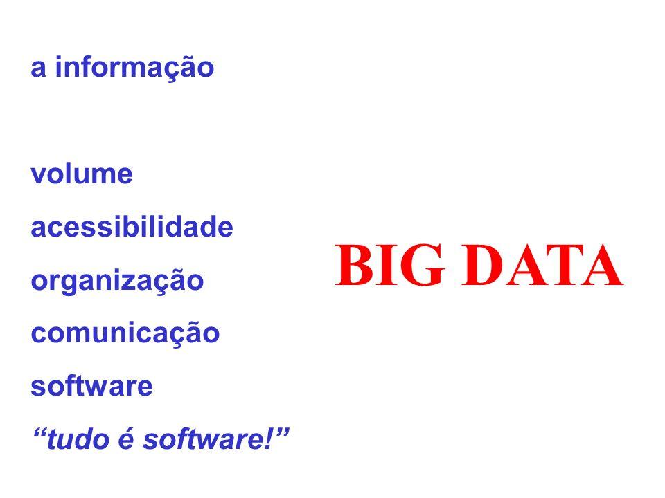 a informação volume acessibilidade organização comunicação software tudo é software! BIG DATA