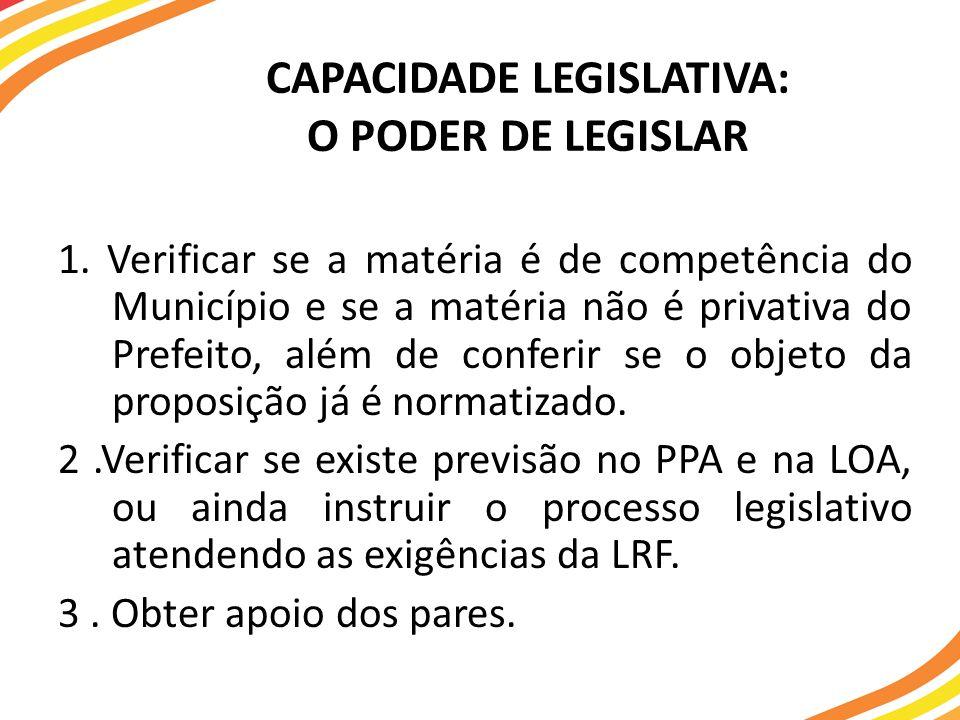 CAPACIDADE LEGISLATIVA: O PODER DE LEGISLAR 1. Verificar se a matéria é de competência do Município e se a matéria não é privativa do Prefeito, além d