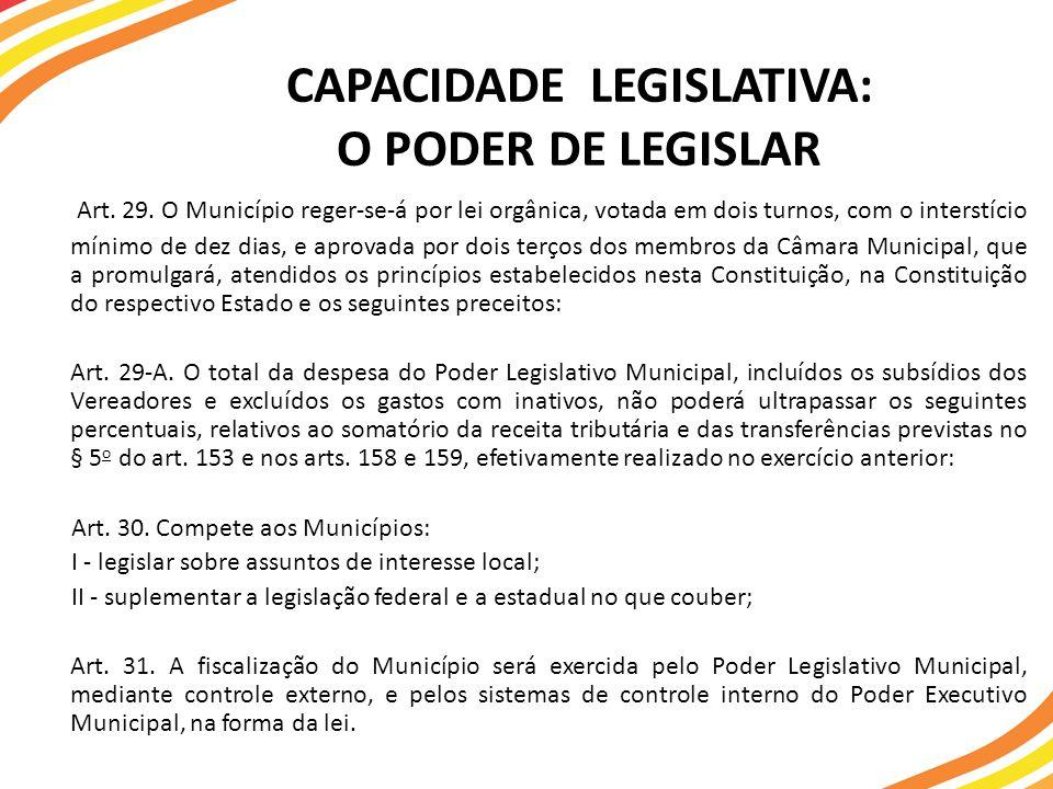 CAPACIDADE LEGISLATIVA: O PODER DE LEGISLAR Art. 29. O Município reger-se-á por lei orgânica, votada em dois turnos, com o interstício mínimo de dez d