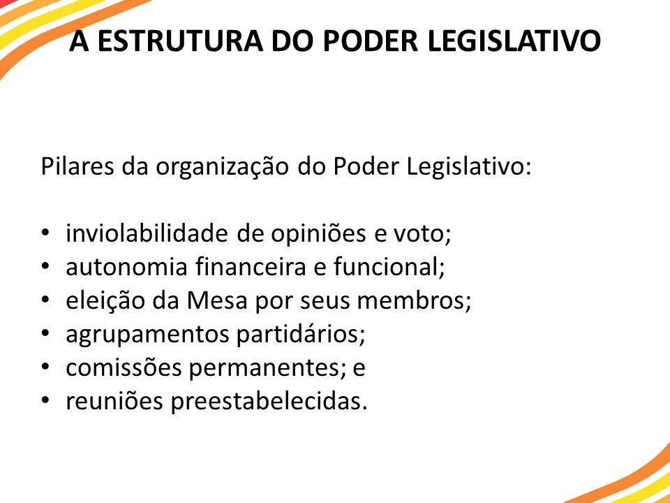 A ESTRUTURA DO PODER LEGISLATIVO Pilares da organização do Poder Legislativo: inviolabilidade de opiniões e voto; autonomia financeira e funcional; eleição da Mesa por seus membros; agrupamentos partidários; comissões permanentes; e reuniões preestabelecidas.