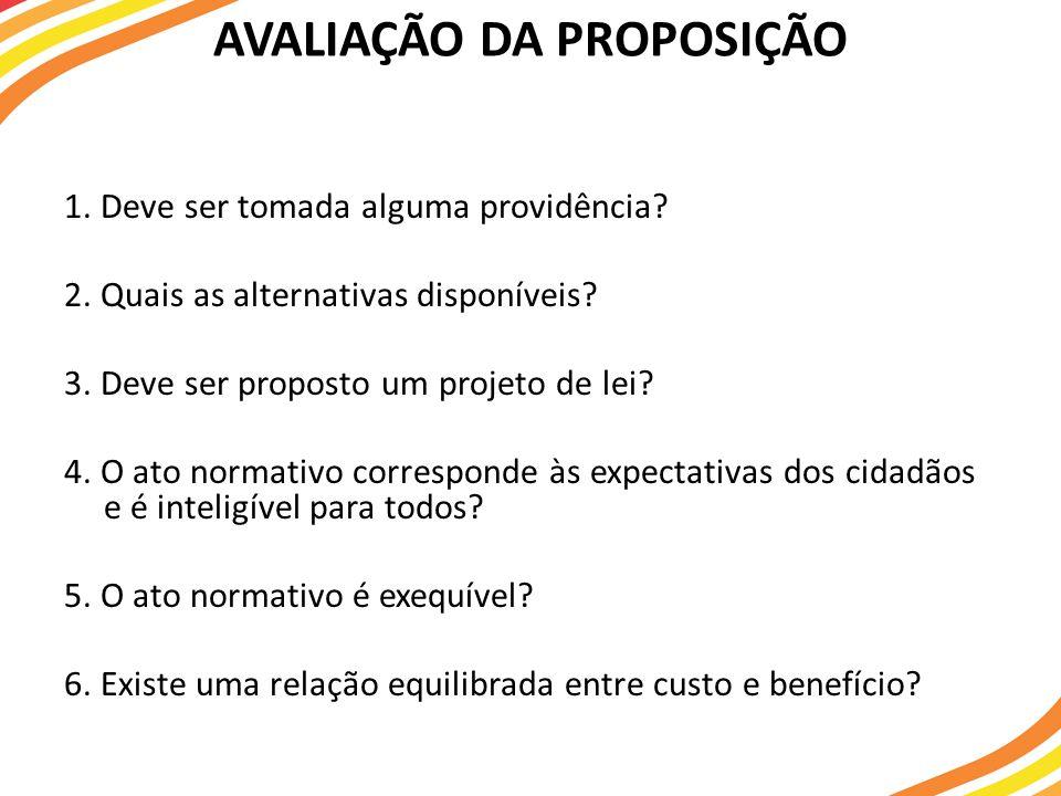 AVALIAÇÃO DA PROPOSIÇÃO 1. Deve ser tomada alguma providência? 2. Quais as alternativas disponíveis? 3. Deve ser proposto um projeto de lei? 4. O ato