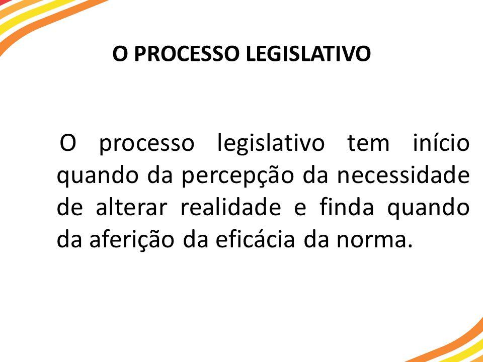 O PROCESSO LEGISLATIVO O processo legislativo tem início quando da percepção da necessidade de alterar realidade e finda quando da aferição da eficáci