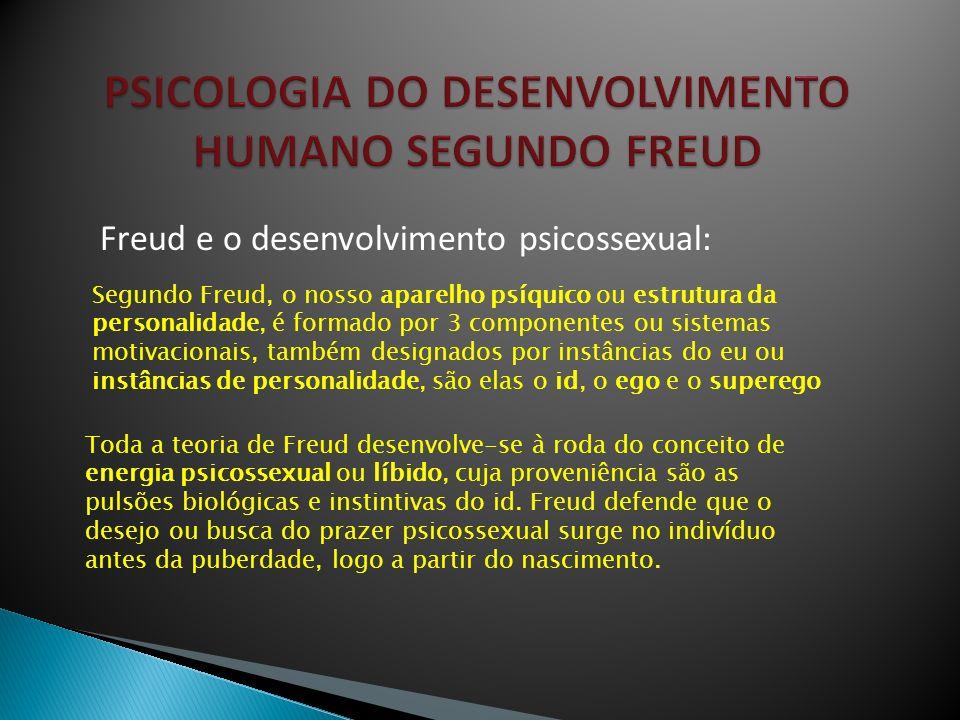Freud e o desenvolvimento psicossexual: Segundo Freud, o nosso aparelho psíquico ou estrutura da personalidade, é formado por 3 componentes ou sistema
