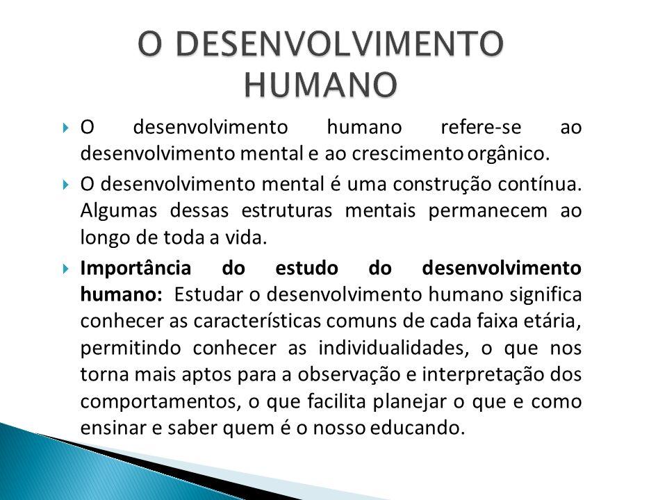 O desenvolvimento humano refere-se ao desenvolvimento mental e ao crescimento orgânico. O desenvolvimento mental é uma construção contínua. Algumas de