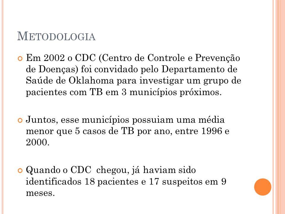 Em 2002 o CDC (Centro de Controle e Prevenção de Doenças) foi convidado pelo Departamento de Saúde de Oklahoma para investigar um grupo de pacientes com TB em 3 municípios próximos.