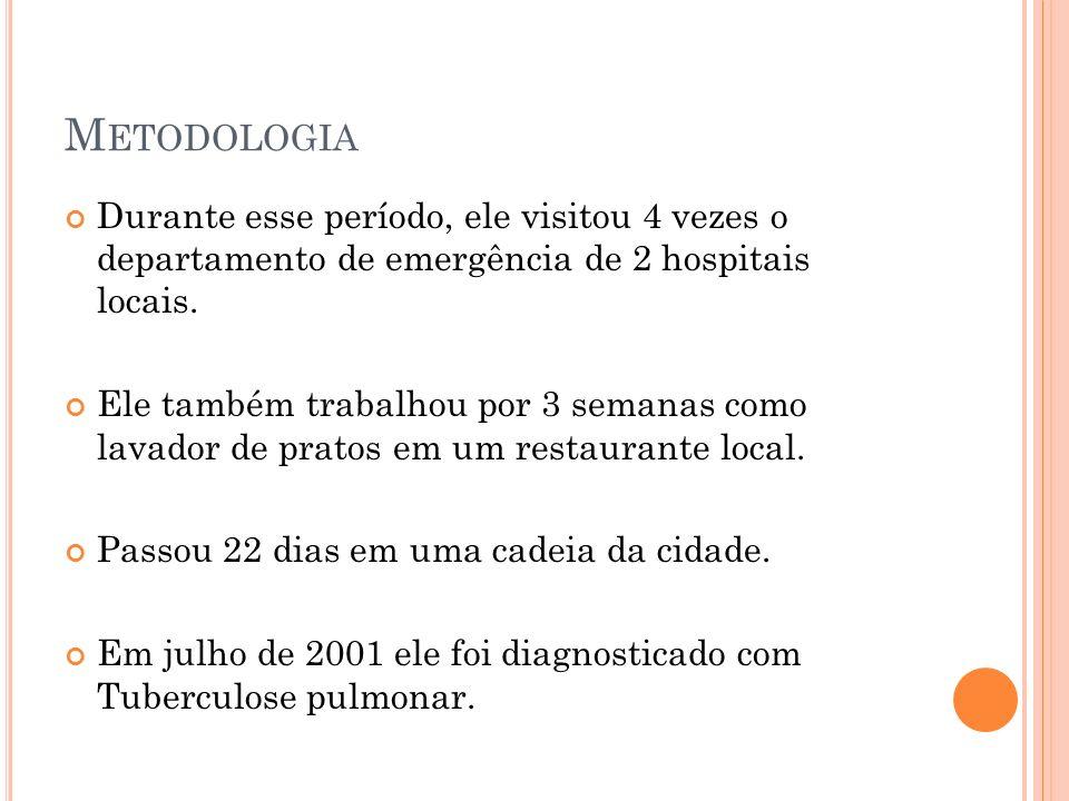 M ETODOLOGIA Durante esse período, ele visitou 4 vezes o departamento de emergência de 2 hospitais locais.