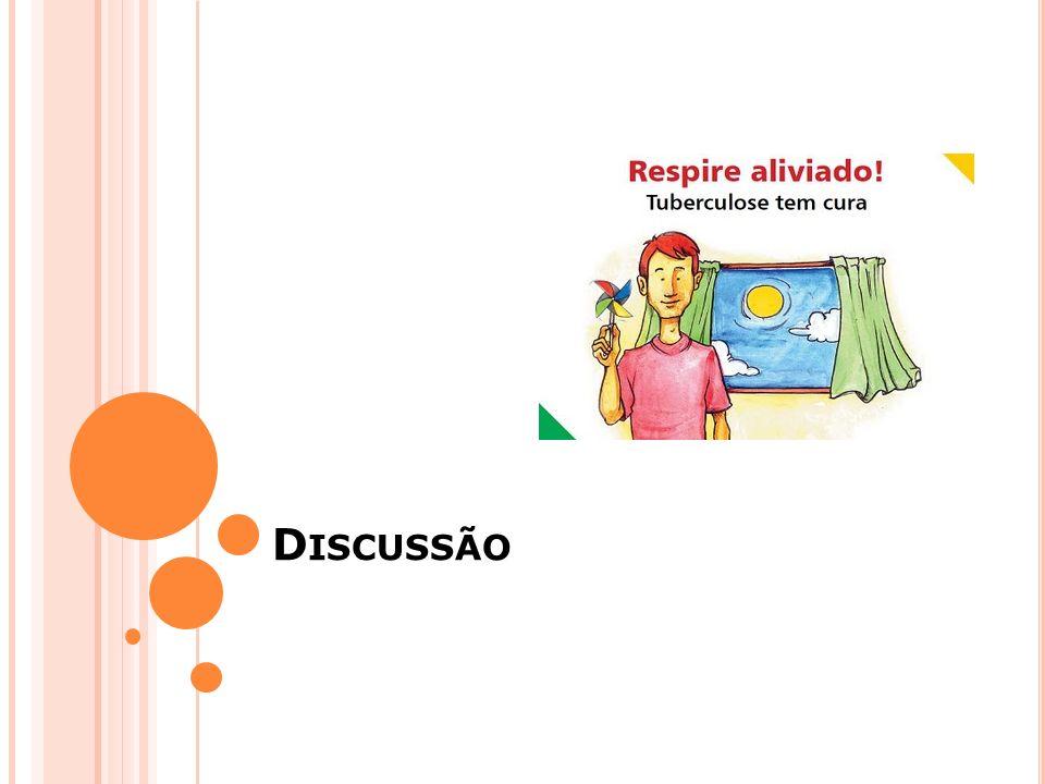 D ISCUSSÃO