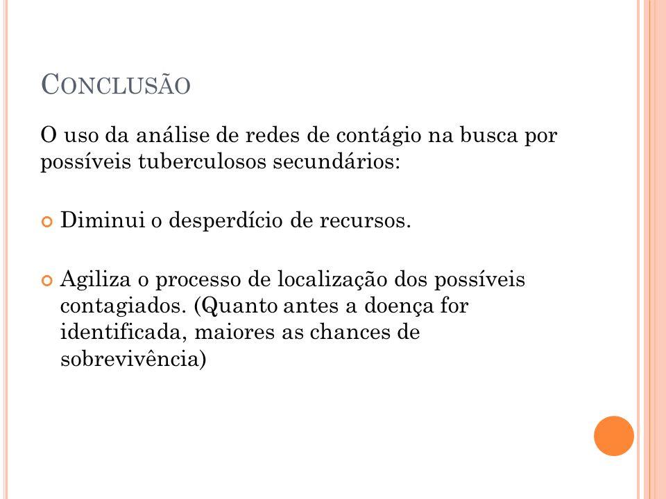 O uso da análise de redes de contágio na busca por possíveis tuberculosos secundários: Diminui o desperdício de recursos.