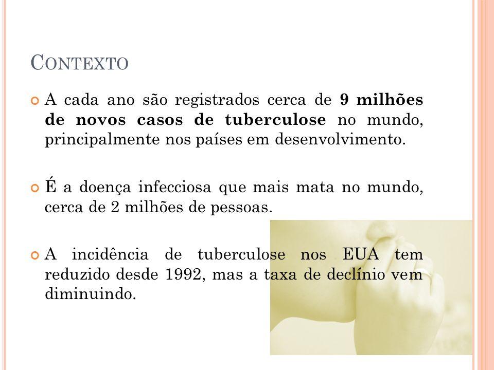 C ONTEXTO A cada ano são registrados cerca de 9 milhões de novos casos de tuberculose no mundo, principalmente nos países em desenvolvimento.