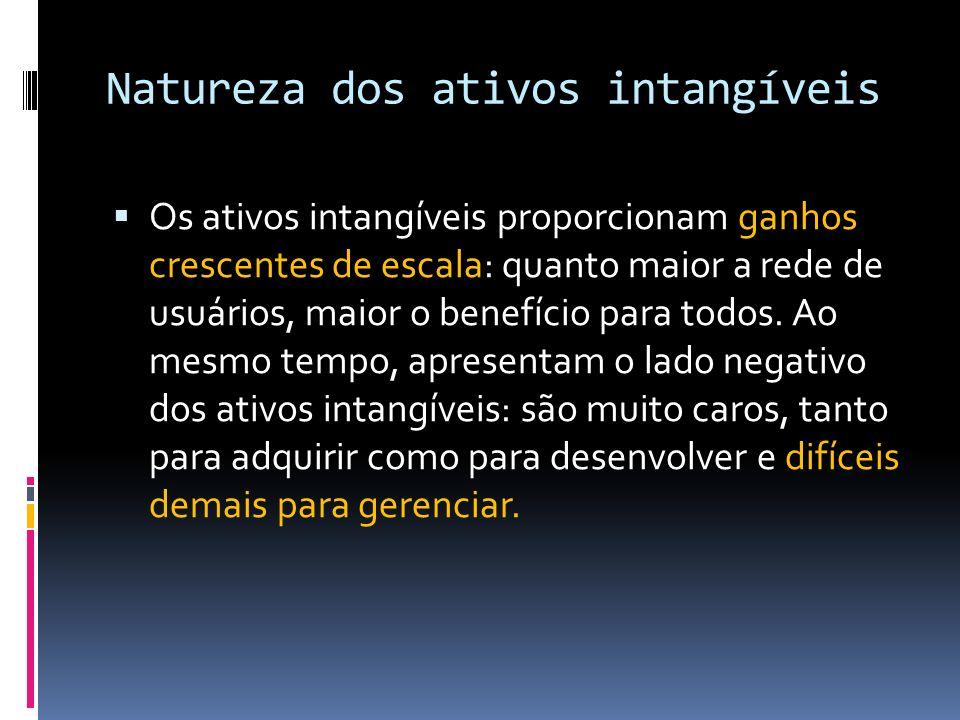 Natureza dos ativos intangíveis Os ativos intangíveis proporcionam ganhos crescentes de escala: quanto maior a rede de usuários, maior o benefício par