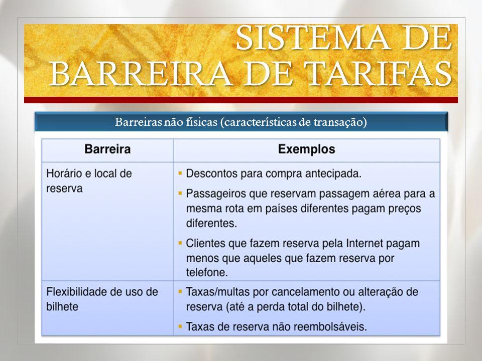 SISTEMA DE BARREIRA DE TARIFAS Barreiras não físicas (características de transação)