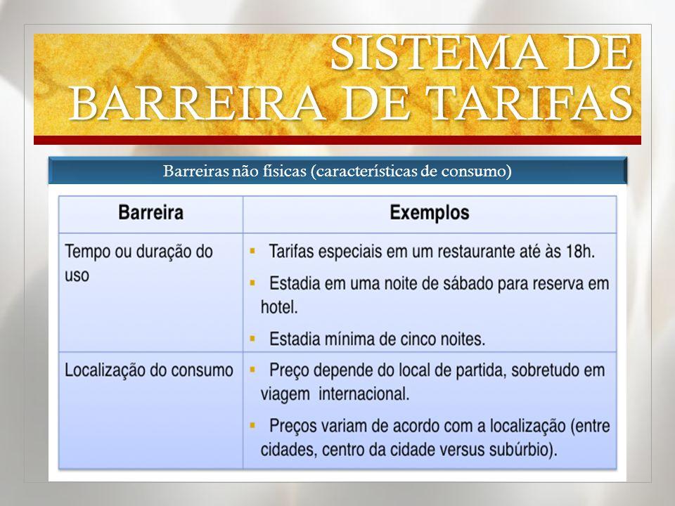 SISTEMA DE BARREIRA DE TARIFAS Barreiras não físicas (características de consumo)