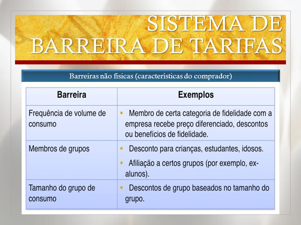 SISTEMA DE BARREIRA DE TARIFAS Barreiras não físicas (características do comprador)