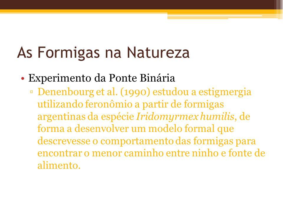 As Formigas na Natureza Experimento da Ponte Binária Denenbourg et al.