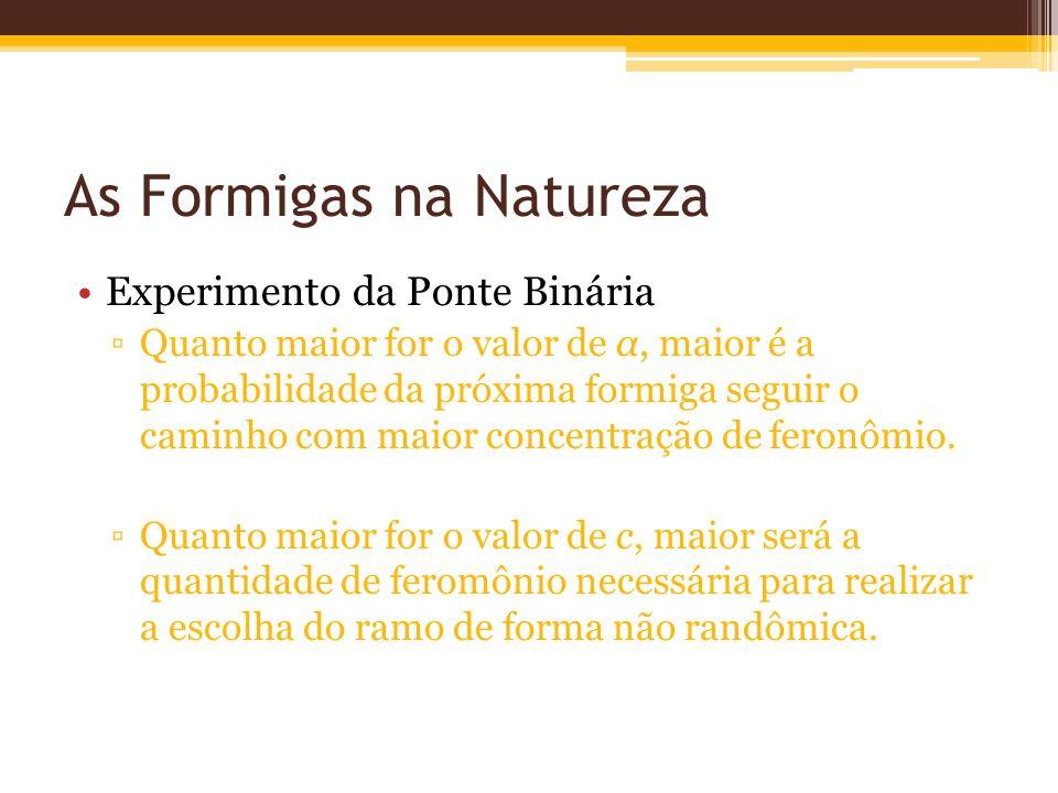 As Formigas na Natureza Experimento da Ponte Binária Quanto maior for o valor de α, maior é a probabilidade da próxima formiga seguir o caminho com maior concentração de feronômio.