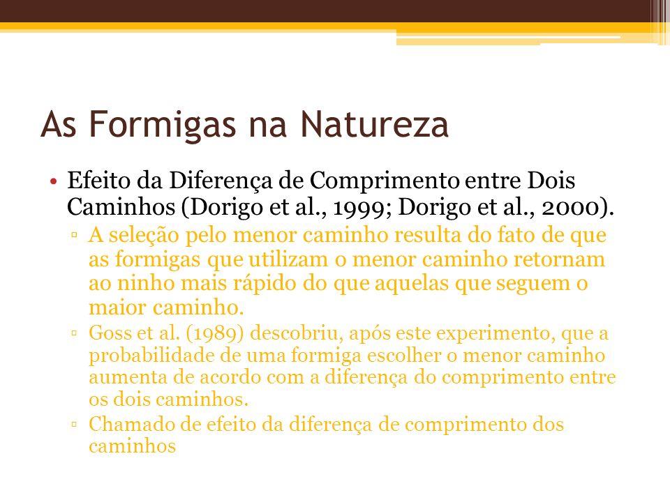 As Formigas na Natureza Efeito da Diferença de Comprimento entre Dois Caminhos (Dorigo et al., 1999; Dorigo et al., 2000).