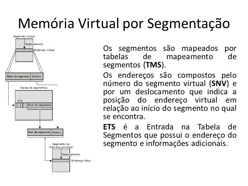 Memória Virtual por Segmentação Os segmentos são mapeados por tabelas de mapeamento de segmentos (TMS).