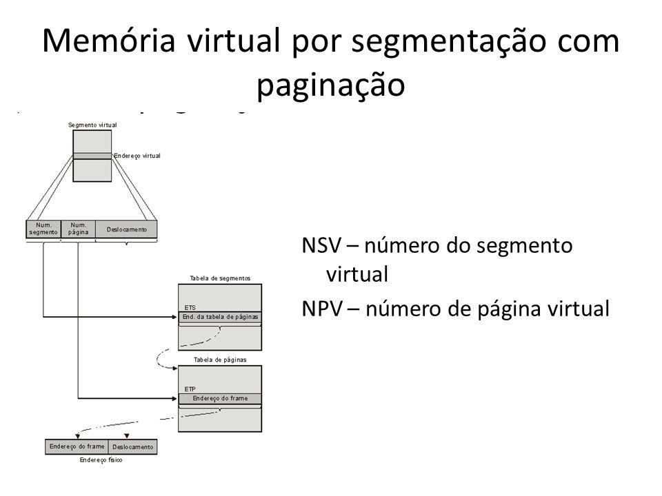 Memória virtual por segmentação com paginação NSV – número do segmento virtual NPV – número de página virtual