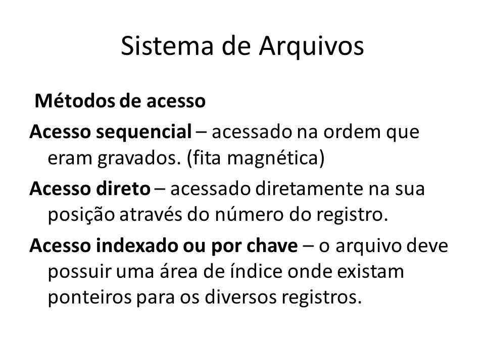 Sistema de Arquivos Métodos de acesso Acesso sequencial – acessado na ordem que eram gravados.