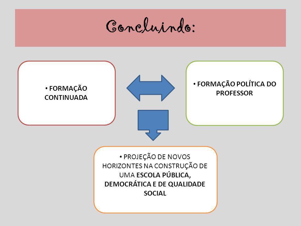 Concluindo: FORMAÇÃO CONTINUADA FORMAÇÃO POLÍTICA DO PROFESSOR PROJEÇÃO DE NOVOS HORIZONTES NA CONSTRUÇÃO DE UMA ESCOLA PÚBLICA, DEMOCRÁTICA E DE QUAL