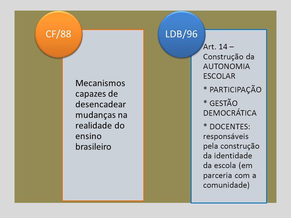 Mecanismos capazes de desencadear mudanças na realidade do ensino brasileiro CF/88 Art. 14 – Construção da AUTONOMIA ESCOLAR * PARTICIPAÇÃO * GESTÃO D