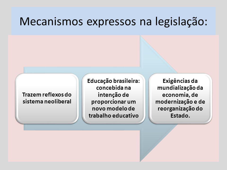 Trazem reflexos do sistema neoliberal Educação brasileira: concebida na intenção de proporcionar um novo modelo de trabalho educativo Exigências da mu