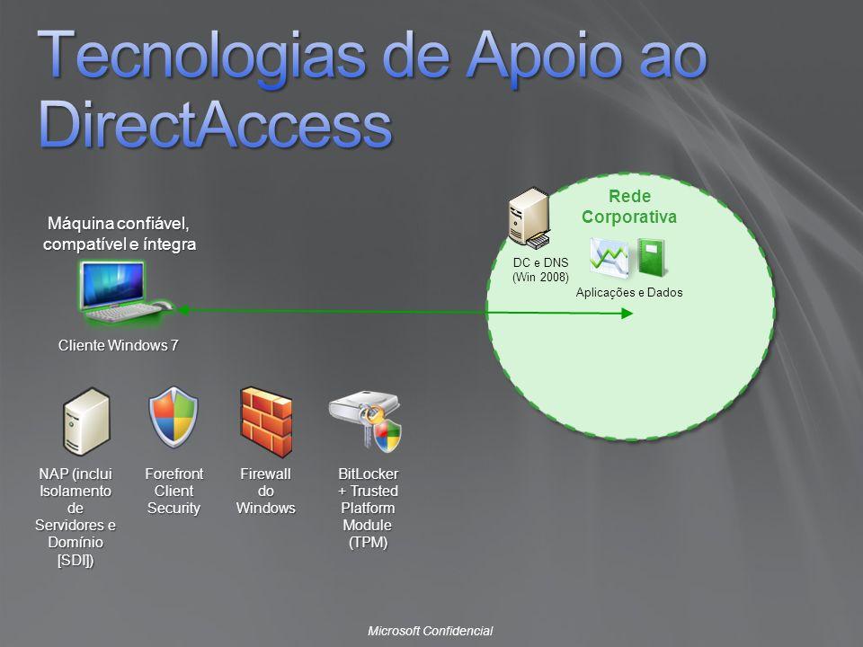 Microsoft Confidencial Máquina confiável, compatível e íntegra Cliente Windows 7 Rede Corporativa Aplicações e Dados DC e DNS (Win 2008) NAP (inclui Isolamento de Servidores e Domínio [SDI]) Forefront Client Security Firewall do Windows BitLocker + Trusted Platform Module (TPM)
