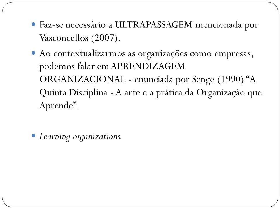 Faz-se necessário a ULTRAPASSAGEM mencionada por Vasconcellos (2007). Ao contextualizarmos as organizações como empresas, podemos falar em APRENDIZAGE