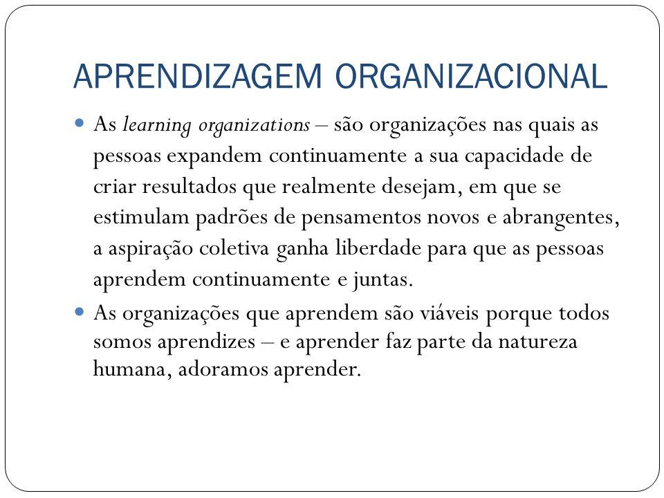 APRENDIZAGEM ORGANIZACIONAL As learning organizations – são organizações nas quais as pessoas expandem continuamente a sua capacidade de criar resulta