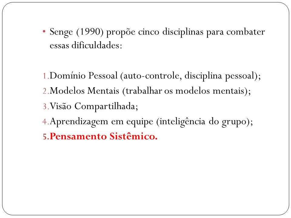 Senge (1990) propõe cinco disciplinas para combater essas dificuldades: 1. Domínio Pessoal (auto-controle, disciplina pessoal); 2. Modelos Mentais (tr