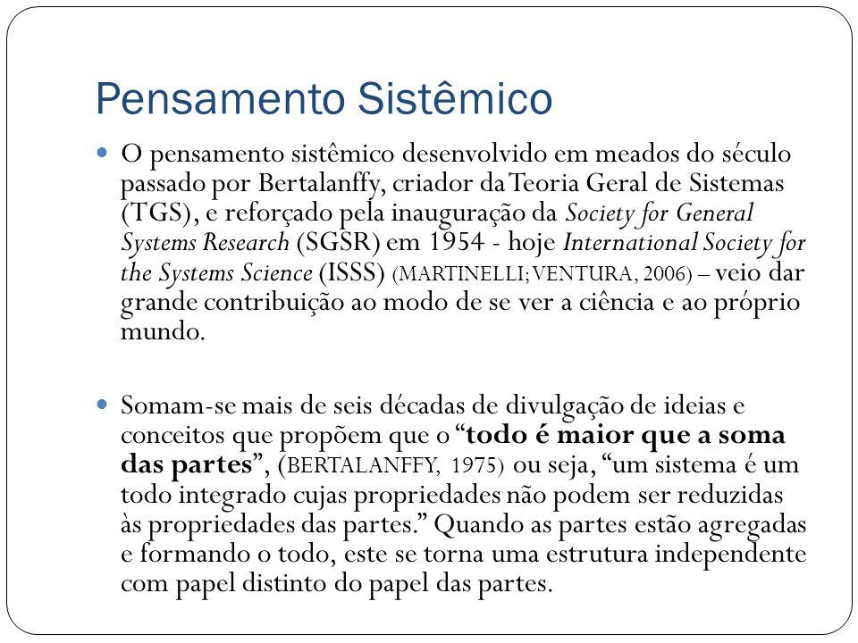 Pensamento Sistêmico O pensamento sistêmico desenvolvido em meados do século passado por Bertalanffy, criador da Teoria Geral de Sistemas (TGS), e ref