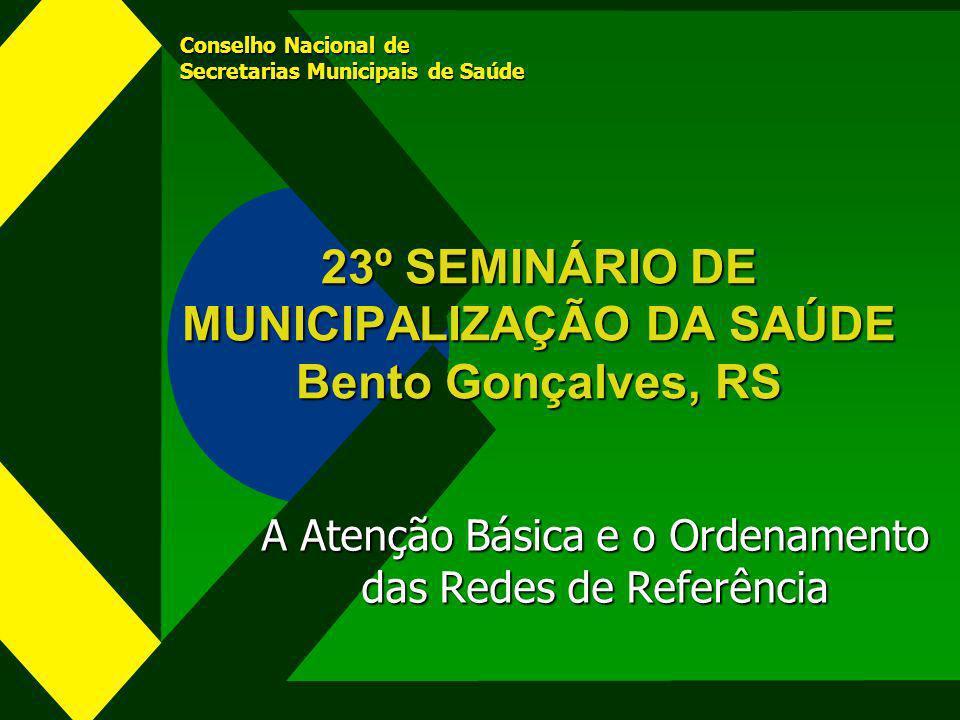 CONASEMS Análise de Governança Fortalecimento da Gestão Regional O que fazer.