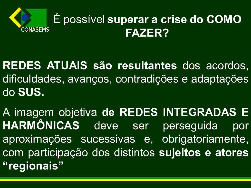 CONASEMS É possível superar a crise do COMO FAZER.