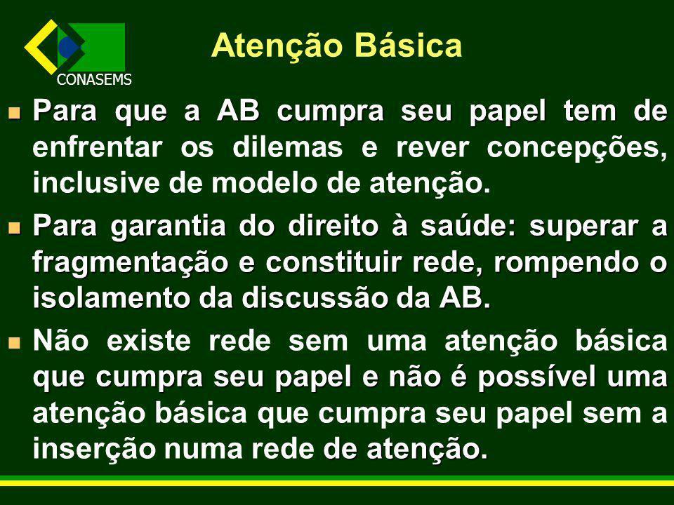 CONASEMS Atenção Básica Para que a AB cumpra seu papel tem de Para que a AB cumpra seu papel tem de enfrentar os dilemas e rever concepções, inclusive de modelo de atenção.